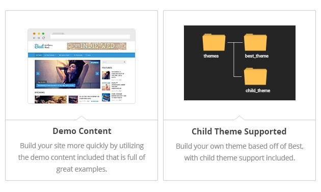Dummy Content - Build your site more quickly by utilizing the demo content included that is full of great examples. Child Theme Support - Build your own theme based off of Best, with child theme support included.