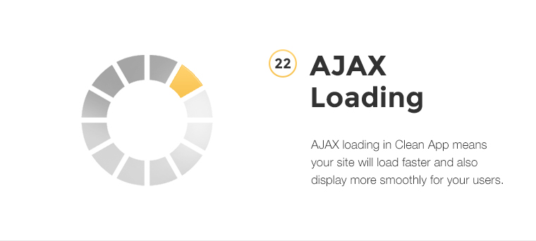 AJAX loading in CleanApp means your site will load faster and also display more smoothly for your users.