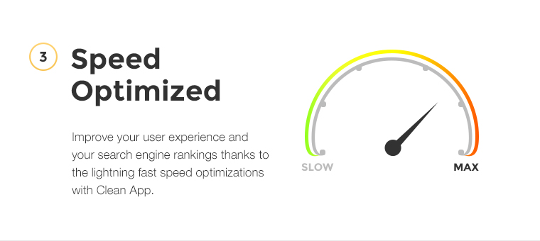 Speed Optimized Improve your user experience and your search engine rankings thanks to the lightning fast speed optimizations with CleanApp.
