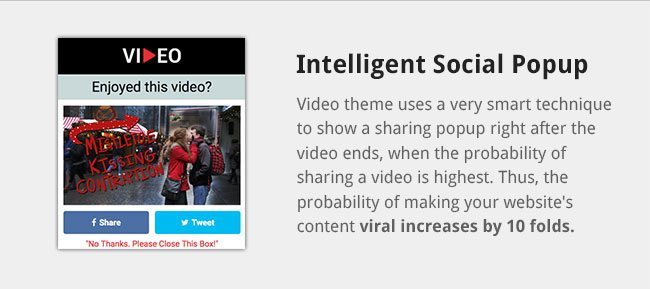 Intelligent Social Popup which opens after video ends.