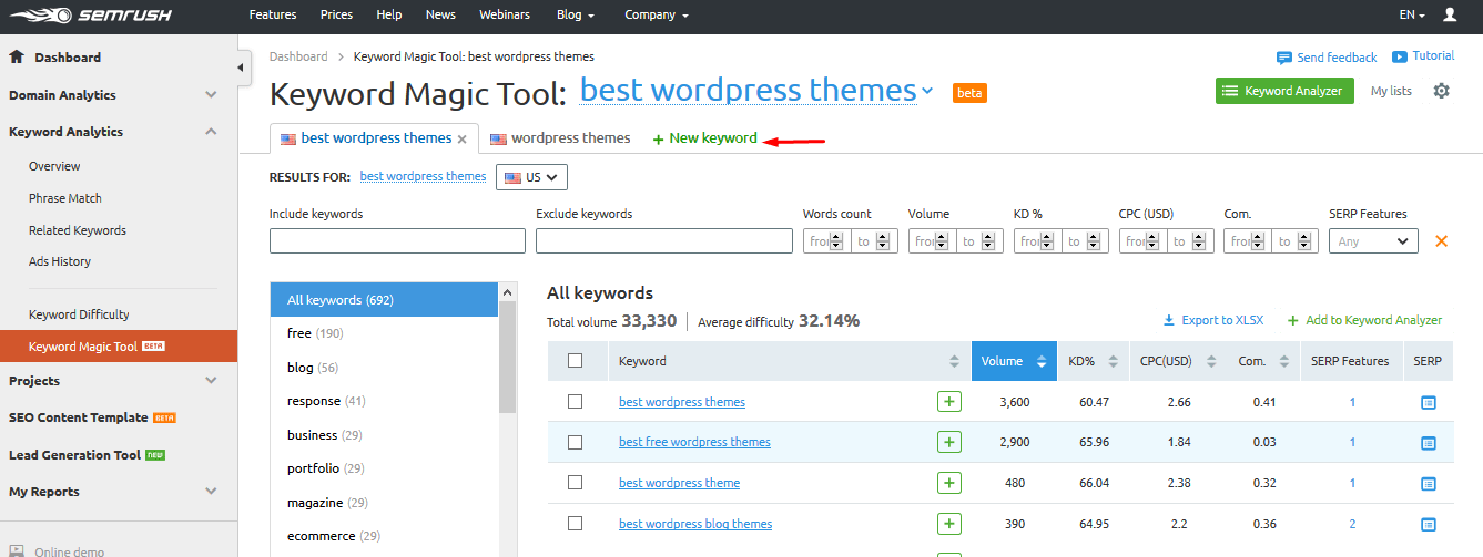 Keyword magic tool 2
