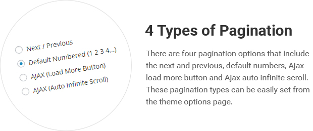 4 Types of Pagination