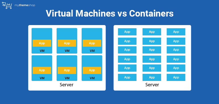Virtual-machines-and-Containers
