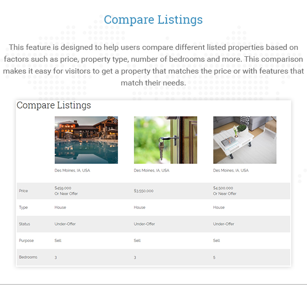 Compare Listings