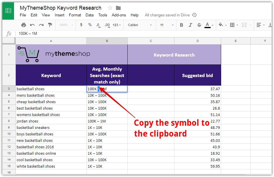 How To Use The Google Keyword Planner A Detailed Guide
