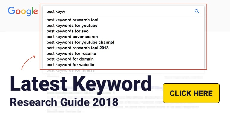 What are Keywords And How to Do Keyword Research Like a Pro ...